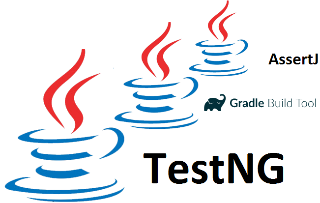 How to test thread safety in Java with TestNG - Broken Rhythm